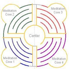 Meditation cove Labyrinth