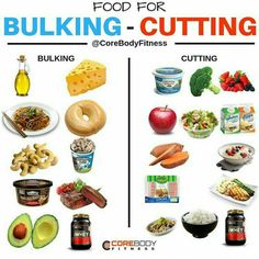 Food for Bulking and Cutting – Leziz Yemek Tarifleri – Videolu Yemek Tarifleri – Pratik Yemek Tarifleri Paleo Diet Plan, Healthy Diet Plans, Low Carb Diet, Healthy Eating, Healthy Food, Breakfast Healthy, Raw Food, Menu Dieta Paleo, Clean Recipes