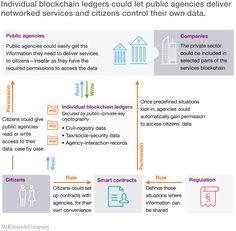 Individual blockchain ledgers could let public agencies deliver networked services.