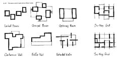 Plan diagrams from Paul Laseau's Graphic Thinking for Architects and Engineers of typologies ...
