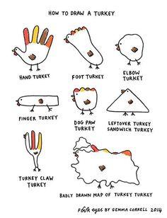 how to draw a turkey | Gemma Correll