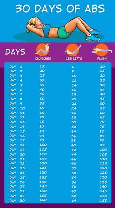 30 day workout challenge, Workout challenge, Workout challenge 30 day fitness, Stomach workout, Ab workout challenge - Challenge Dream Abs In 30 Days on Fabiosa - Summer Body Workouts, Body Workout At Home, Gym Workout Tips, At Home Workout Plan, At Home Workouts, Workout Planner, 10 Minute Ab Workout, Monthly Workouts, Mini Workouts