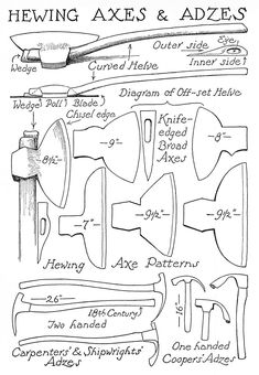 The Hewing Axe was used by lumbermen for squaring timbers for rafting and stowage in vessels, and by carpenters for smoothing beams, planks and rafters. Antique Woodworking Tools, Green Woodworking, Antique Tools, Old Tools, Vintage Tools, Woodworking Projects, Timber Framing Tools, Throwing Axe, Axe Handle