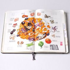 Paella ❤️#moleskine #copic #sketch #sketchbook