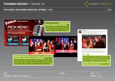 #SocialTV analysis confirms value of digital extensions - an interview by FRAPA with VAST MEDIA's managing director Matthias Puschmann