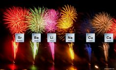 How Are Colors Formed in Fireworks?