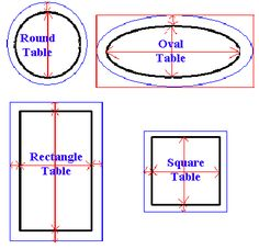 Sew a Custom Square, Rectangle, Oval or Round Table Cloth for Your Table -- Free Directions