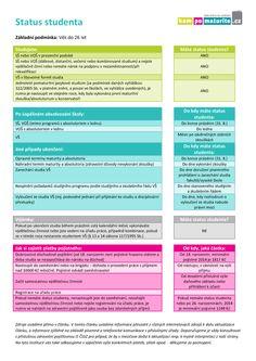 článek status studenta tabulka 1 2014