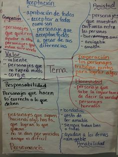 Spanish themes for traditional literature