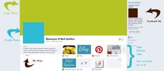 30 Facebook tips for authors