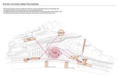 Beton Hala Waterfront Center / Sou Fujimoto Architects,Site Key © Sou Fujimoto Architects