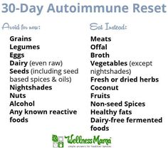 My 30-Day Reset Autoimmune Diet Plan - I used this 30-day reset autoimmune diet plan to help manage my Hashimotos Thyroiditis and get my autoimmune disease into remission.