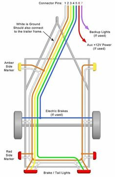Trailer Wiring Diagrams for Single Axle Trailers and Tandem .- Trailer Wiring Diagrams for Single Axle Trailers and Tandem Axle Trailers – Trailer Wiring Diagrams for Single Axle Trailers and Tandem Axle Trailers – - Trailer Axles, Boat Trailer, Teardrop Trailer, Overland Trailer, Gypsy Trailer, Cargo Trailers, Camping Trailers, Horse Trailers, Trailer Light Wiring