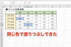 【エクセル時短】罫線や色、何度も設定してない? セルの書式は「まとめて設定」が吉! Periodic Table, Periodic Table Chart, Periotic Table
