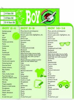 Ideas for Boy boxes
