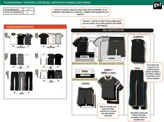 23 best planogram retail merchandising visual merchandising images