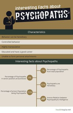 Infographics on Psycopath & Sociopath on Behance Behavioral Psychology, Forensic Psychology, Psychology Facts, Forensic Science, Psychology Experiments, Book Writing Tips, Writing Prompts, Criminal Profiling, Psychopath Sociopath