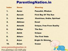 Pin The Right Name For Your Baby From The Huge Database.in Brings To You So Many Wonderful Popular Indian Baby Boy Names With Accurate Meaning. Hindu Girl Baby Names, Tamil Baby Names, New Born Baby Names, Indian Baby Girl Names, Trendy Baby Girl Names, Names Girl, Popular Baby Names, Indian Names, Names Baby