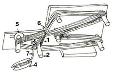 How to weave on an Inkle Loom http://www.cs.arizona.edu
