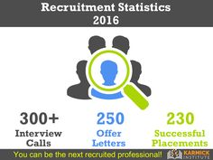 Karmick Institute has been  fulfilling its promises. Here is our recruitment statistics for 2016. #Career #job http://ht.ly/kTwU308Nhg5