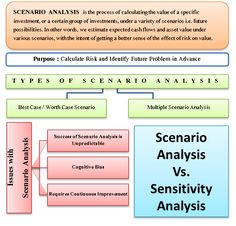 an ikea business analysis Pest analysis in pest analysis, we will look into what will be affect by the business environment it includes political environment ikea case analysis ikea has a distinct market segment in the home furnishing arena it has created a niche market with innovative designs, quality, and low price structure.