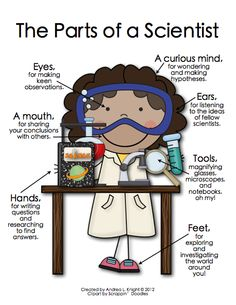 Poster: The Parts of a Scientist ... This set includes readers, writers, scientists, mathematicians, friends, and teachers. Both boys and girls are represented, including varying skin tones. $