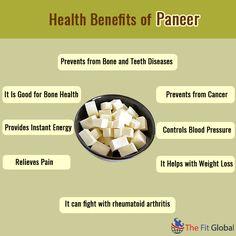 Paneer Health Benefits #food #cooking #recipe #healthy #thefitglobal