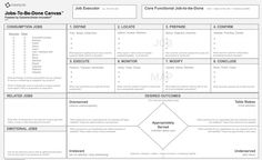 Canvas Collection II – A list of visual templates – Andi Roberts Business Canvas, Visual Thinking, Design Thinking, Value Proposition Canvas, Marketing Strategy Template, Marketing Plan, Content Marketing, Media Marketing, Digital Marketing