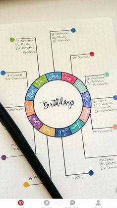 Birthday calendar for your bullet journal or planner