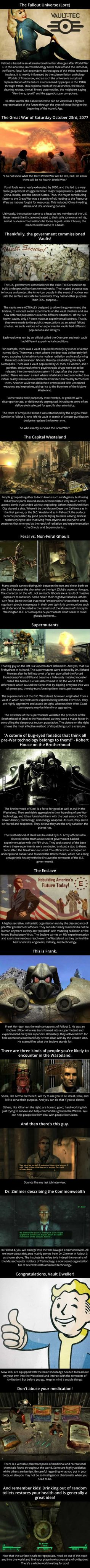 Fallout Universe And Lore The Fallout Universe And Lore MoreThe Fallout Universe And Lore Fallout 4 Funny, Fallout Facts, Fallout New Vegas, Fallout Quotes, Fallout Posters, Fallout Lore, Cultura Nerd, Video Game Memes, Post Apocalypse