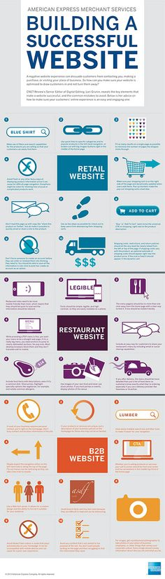 How to Build a successful business website, #infographic