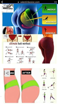 This total-body HIIT workout is completely excuse-proof. Fitness Workouts, Butt Workout, Fitness Goals, Fun Workouts, At Home Workouts, Health Fitness, Workout Challenge, Get In Shape, Excercise