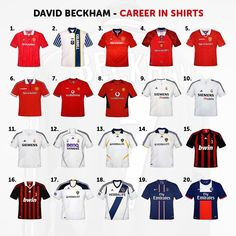 Retro Football, Football Kits, Football Jerseys, David Beckham, Charts, Tables, Polo Shirt, Soccer, Sport