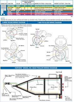 trailer wiring diagram 7 wire circuit truck to trailer trailers work trailer diy camper trailer off road trailer trailer build trailer plans