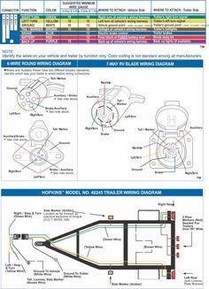 80-trailer_wiring_6973b652ddb12fda37e40d7877e094017cf2008e.jpg (1440×2000)
