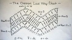 chevron-chart-fixed.jpg (700×389)