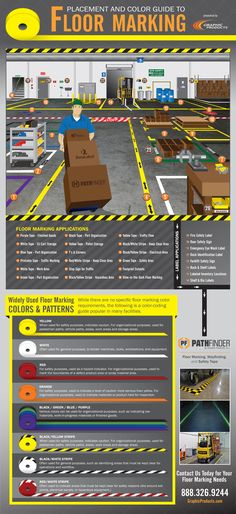 Keep people away from hazards & establish safe zones in your facility. Our Floor Marking infographic will help you implement floor marking in your facility. Visual Management, Supply Chain Management, Business Management, Business Planning, Inventory Management, Kaizen, Tpm Total Productive Maintenance, Amélioration Continue, Industrial Engineering