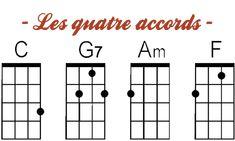 Ici vous apprendrez à utiliser vos quatre premiers accords au ukulélé, on apprend facilement et sans solfège. tab-ukulele.com