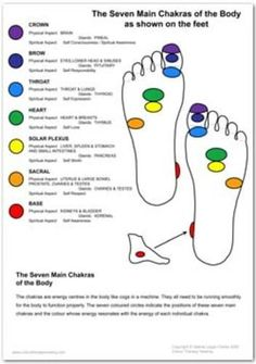 Toe Reading - Reflexology - Energy Chakras on the Feet - Discover What Your Toes Reveal about Your Past, Present, and Future SOLE Purpose. Get Your Professional Toe Reading Today.