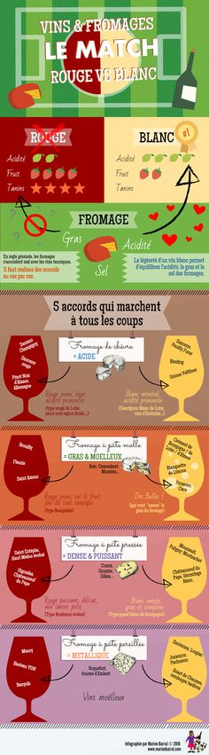 infographie sur les accords vins et fromages : le match rouge vs blanc infographics on wine and cheese pairing: red vs white match Mets Vins, Cheese Pairings, Wine Pairings, Travel Crafts, Sweet Wine, Tips & Tricks, Gifts For Wine Lovers, In Vino Veritas, Wine Cheese