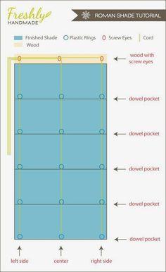 Window Shade Ideas - CLICK PIC for Various Window Treatment Ideas. #blinds #livingroomideas