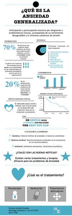 ¿Qué es la Ansiedad Generalizada?  #psicología #INFOGRAFÍA