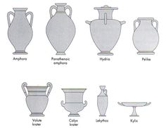 Lol vase shapes but it's all in greek so it's not THAT helpful!