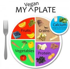 MyPlate and the Vegan Diet - http://blog.preciseportions.com/myplate-and-the-vegan-diet/