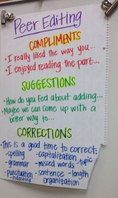 Peer editing anchor chart