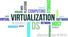 2018 without a doubt, is a year of virtualization. A lot of businesses are looking to go virtual simply because it offers a lot of benefits and helps in improving the profitability. Quickbooks Pro, Sustainability, Management, Thoughts, Learning, Operating System, 5 Things, Small Businesses, Technology