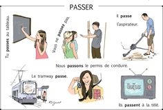 French Apps Foreign Language To Learn French Pictures French Tenses, French Verbs, French Grammar, French Phrases, French Expressions, French Language Lessons, French Language Learning, French Lessons, Foreign Language
