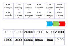 digitale klok : uur Mini, Bar Chart, Parenting, School, Games, Cover Letter Template, Senior Year, Bar Graphs, Childcare