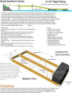 Dock Plans - Great Northern Docks - These free plans for wood dock sections are ideal for residential or light commercial application. Floating Dock, Boat Storage, Boat Dock, Commercial, Public, How To Plan, Landscape Rake