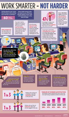 Work smarter - not harder! Tips for keeping a productive work day. #bizop #infographic